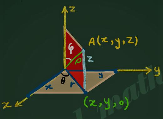 pdf جزوه کامل ریاضیات عمومی2