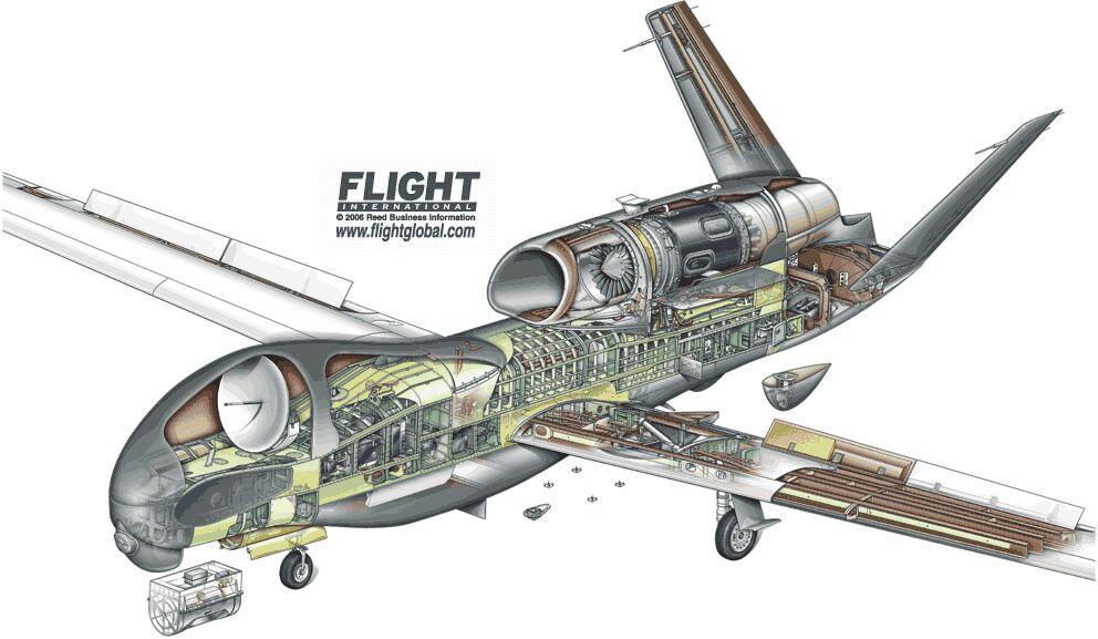 نقشه های داخلی هواپیماهای مختلف یا aircraft cutaway
