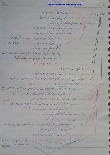 خلاصه ها سری چهارم - ریاضیات