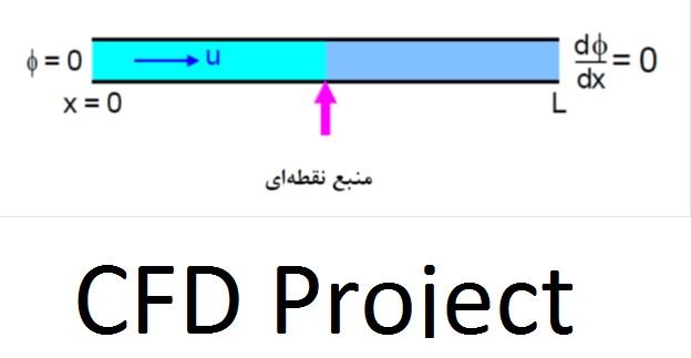 پروژه CFD روش حجم محدود سطح 1