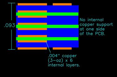 بررسی stack-up (طراحی PCBهای چند لایه)