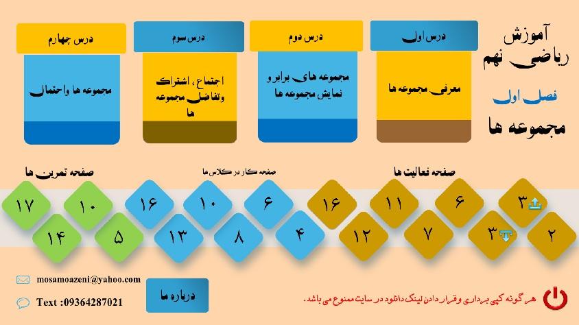 آموزش ریاضی نهم فصل اول