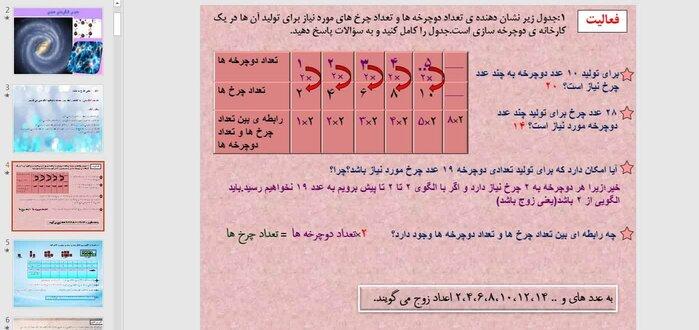 فصل اول ریاضی ششم دبستان