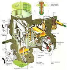 دانلود پاورپوینت سیستمهای داخلی ماشین
