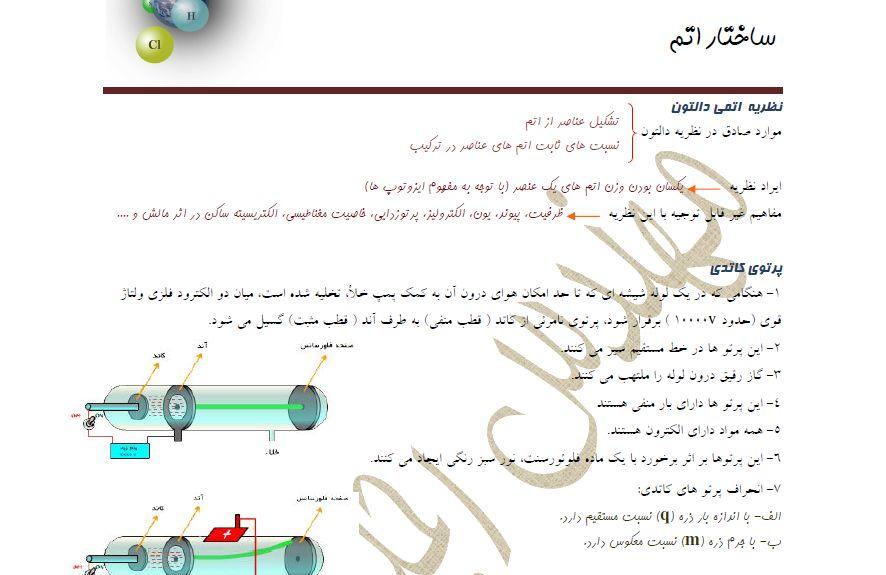 شيمي دو فصل ساختار اتم