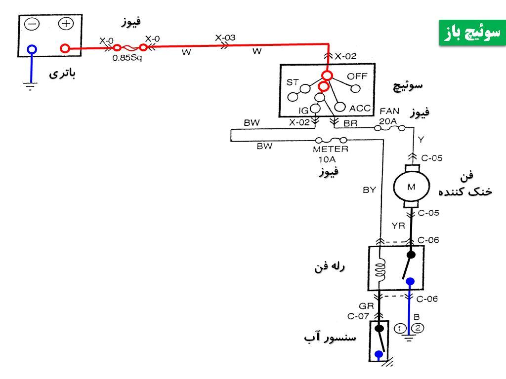 مدارات الکتریکی پراید  ( پاورپوینت/متحرک )