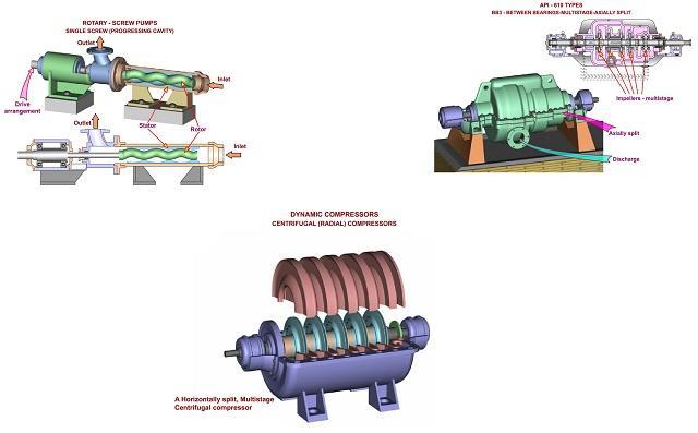 تعمیرات تخصصی ماشین آلات صنعتی