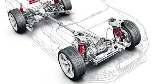 بررسی و آشنایی با انواع فنربندی و سیستم تعلیق خودرو