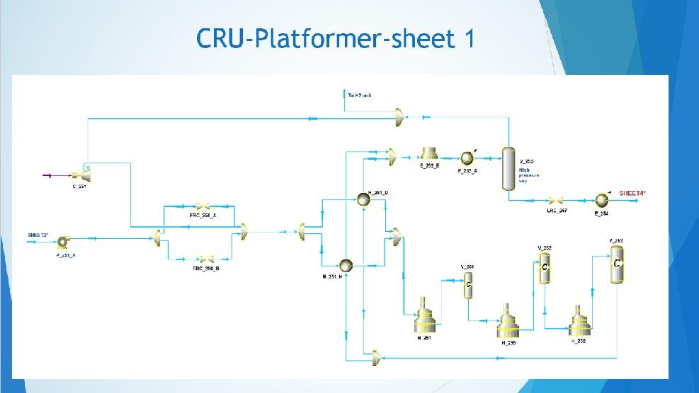 آشنایی با واحد پالایشگاهی پلتفرم (platformer-CRU)