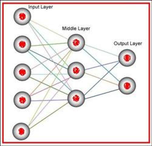 عنوان لاتین: Selfish Insider Attacks inIEEE 802.11s Wireless Mesh Networks  عنوان مقاله به فارسی :  حملات خودی خودخواه در شبکه های بی سیم مش   [مقاله : IEEE]