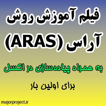 آموزش روش تصمیم گیری چند معیاره آراس (ARAS)