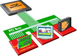 بررسی PCI Bus