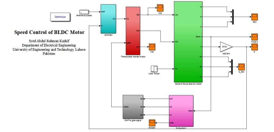 شبیه سازی کنترل سرعت موتور براشلس BLDC در سیمولینک