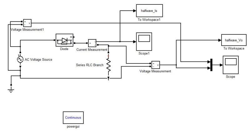 شبیه سازی یکسوساز نیم موج برای باراهمی در نرم افزار متلب