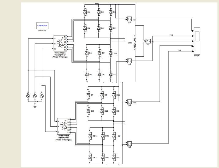 شبیه سازی یکسوساز سه فاز 24 پالس در نرم افزار متلب