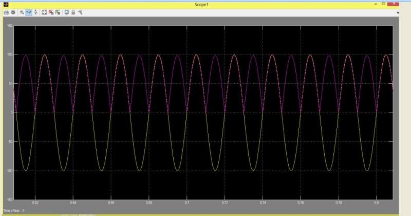 شبیه سازی یکسوساز تمام موج با بار اهمی در نرم افزار متلب