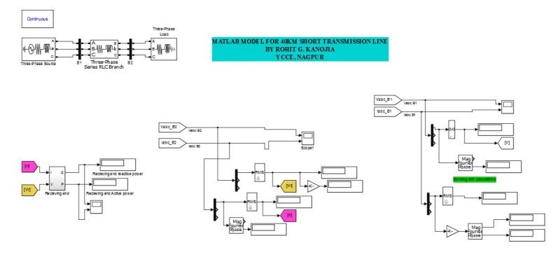 شبیه سازی  خط انتقال کوتاه  220KV، 40KM با نرم افزار متلب