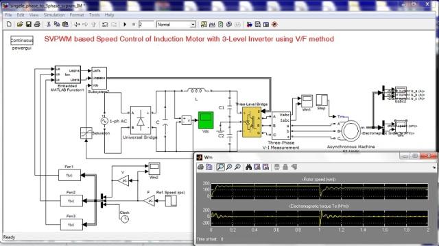 شبیه سازی درایو موتور القایی سه فاز در نرم افزار متلب