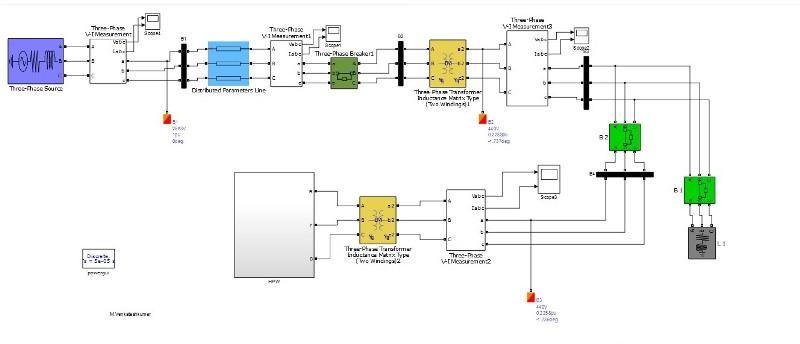 شبیه سازی همزمان سیستم فتوولتائیک و باد در در یک شبکه قدرت