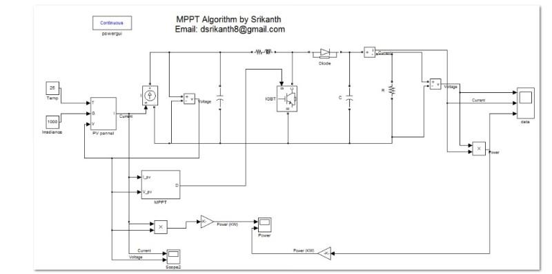 دانلود الگوریتم MPPT برای آرایه فتوولتاییک در نرم