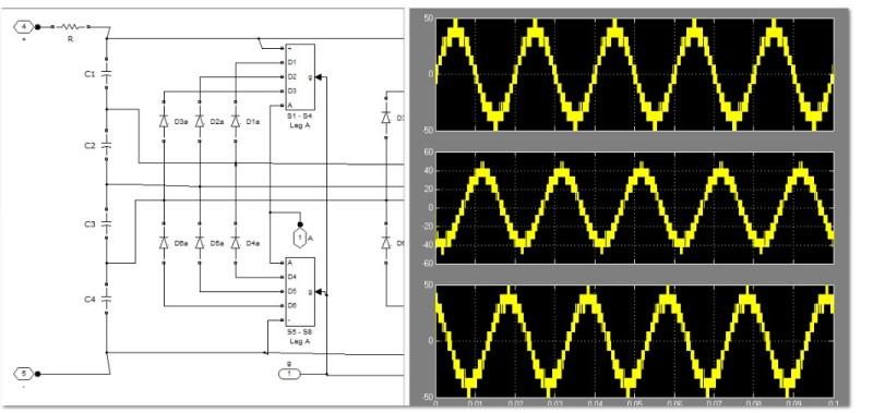 دانلود شبیه سازی اینورتر 5 سطحی  با بست دیودی در نرم افزار متلب