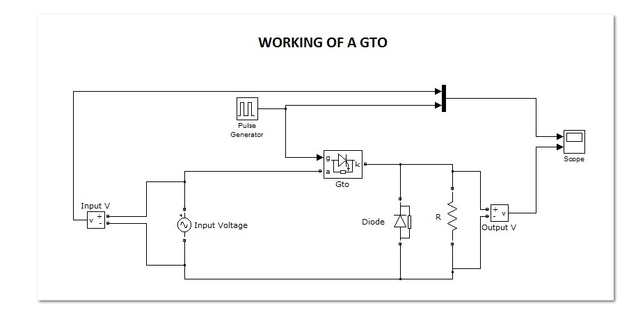 دانلود شبیه سازی تریستور خاموش شونده با گیت(GTO) در متلب