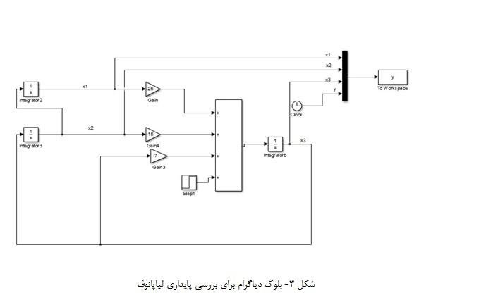 دانلود پروژه کنترل مدرن در نرم افزار متلب