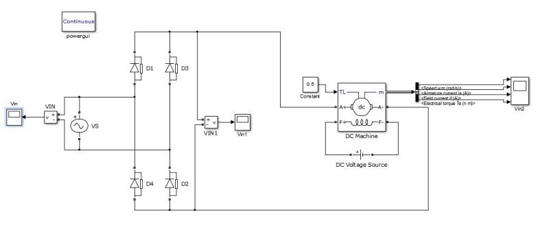 دانلود شبیه سازی کنترل موتور DC با یکسوساز پل