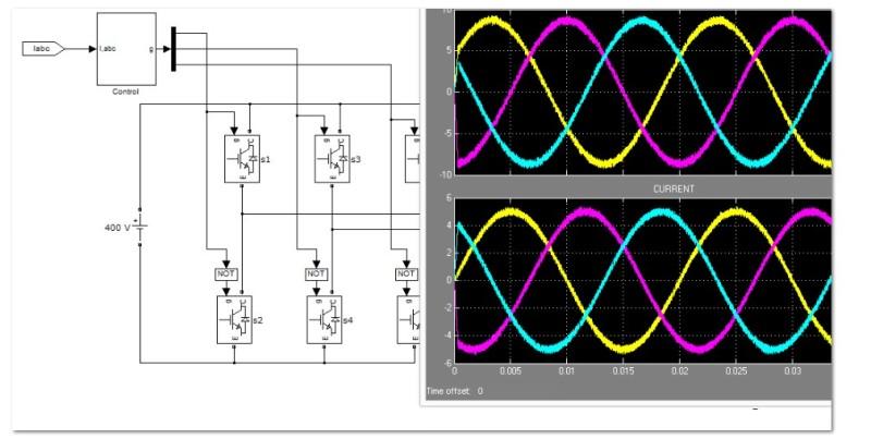 دانلود شبیه سازی اینورتر کنترل جریان با کنترل باند هیسترزیس