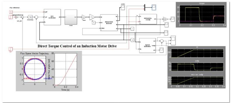 دانلود شبیه سازی کنترل مستقیم گشتاور موتور