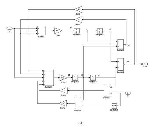 مدلسازی  کنترل سیستم تعلیق خودرو در نرم افزار متلب