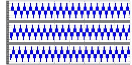 مدلسازی موج حامل مبدل (اینورتر)  3 پایه در متلب