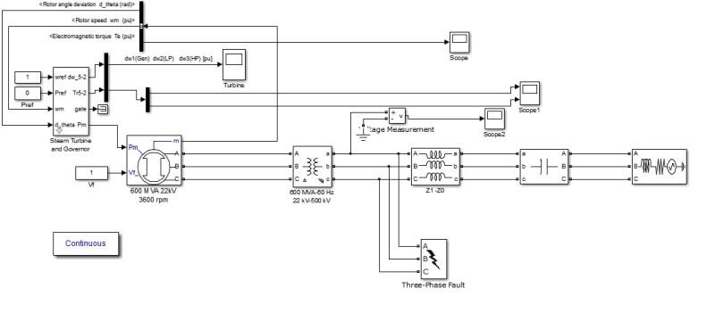 مدلسازی رزونانس زیر سنکرون در متلب