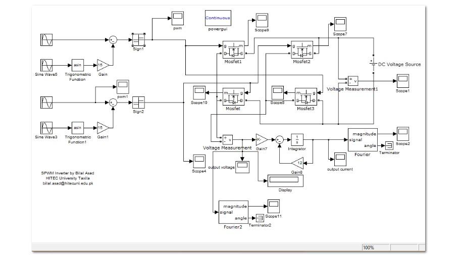 مدل سیمولینک SPWM برای اینورتر تکفاز