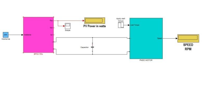 مدلسازی موتور dc مغناطیس دائم با اتصال مستقیم به ماژول های خورشیدی در متلب