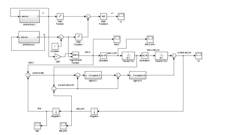 شبیه سازی روش طراحی مدل برای کنترل پرواز هواپیما ( صعود و فرود ) در نرم افزار متلب