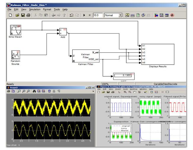 شبیه سازی فیلتر کالمن استاندارد با نرم افزار MATLAB