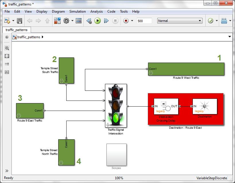 دانلود شبیه سازی چراغ راهنمایی چهار طرفه با MATLAB