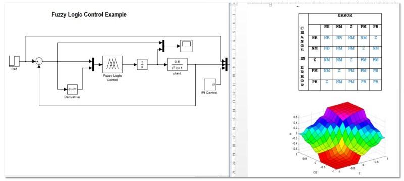 مثالی از شبیه سازی کنترل منطق فازی