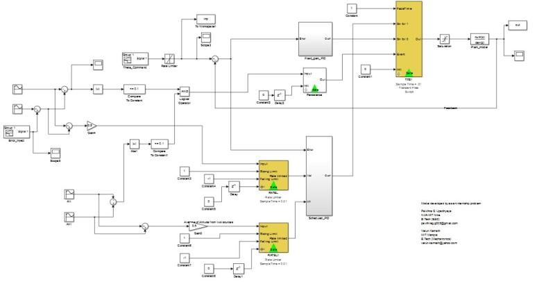 دانلود شبیه سازی مدل ساده کنترل هواپیما در نرم افزار متلب