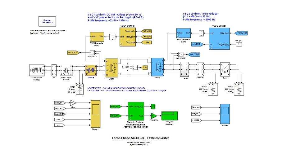 دانلود شبیه سازی مبدل پشت به پشت(AC/DC/AC) در متلب