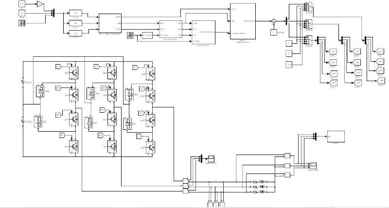 دانلود شبیه سازی اینورتر سه سطحی با کلیدزنی بهینه و PWM در متلب