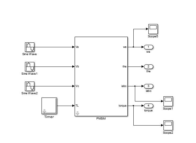 دانلود شبیه سازی ماشین سنکرون مغناطیس دایم در متلب