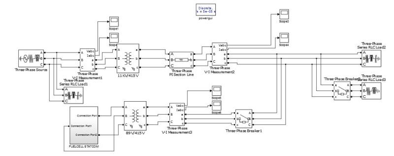 دانلود شبیه سازی سلول سوختی همراه با استاتکام