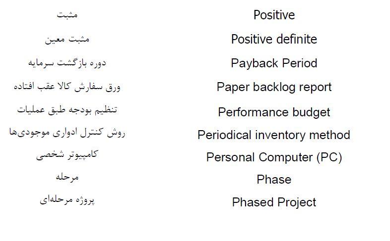 دیکشنری تخصصی مهندسی مکانیک
