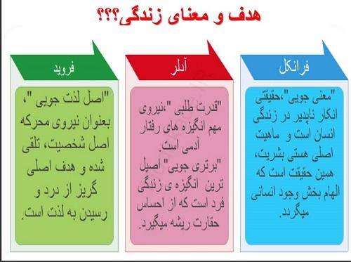 دانلود خلاصه کتاب انسان در اسلام نوشته غلامحسین گرامی (pdf)