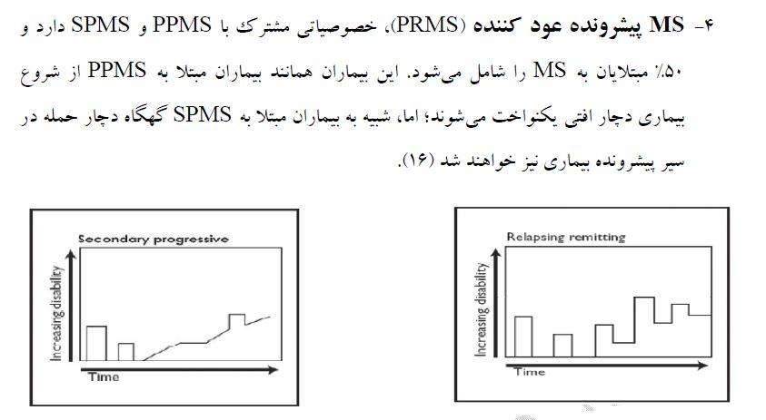 اثر تمرینات هوازی بر برخی از عوامل خطرزای بیماری شریان کرونری در بیماران مولتیپل اسکلروز (MS) متوسط91