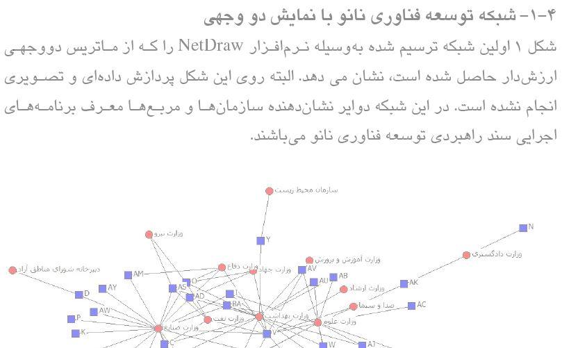 """تحلیل شبکه ای مرحله تصمیم گیری در سیاست گذاری نانو تکنولوژی ایران: سند توسعه فناوری نانو"""""""