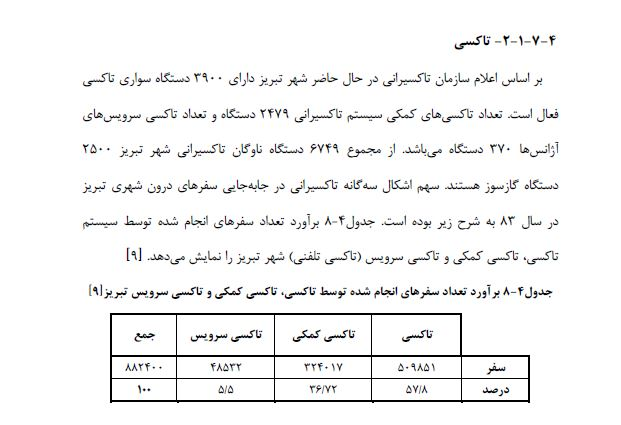 ارزیابی فنی و اقتصادی سازماندهی ترافیکی بافت شهر قدیم تبریز