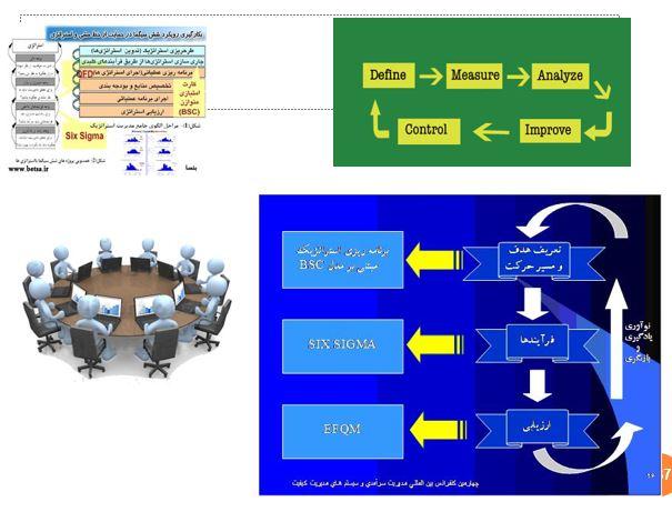 """پاورپوینت و pdf """"نظریه ها و مدل های کیفیت در سازمان ها"""" در 146 اسلاید"""